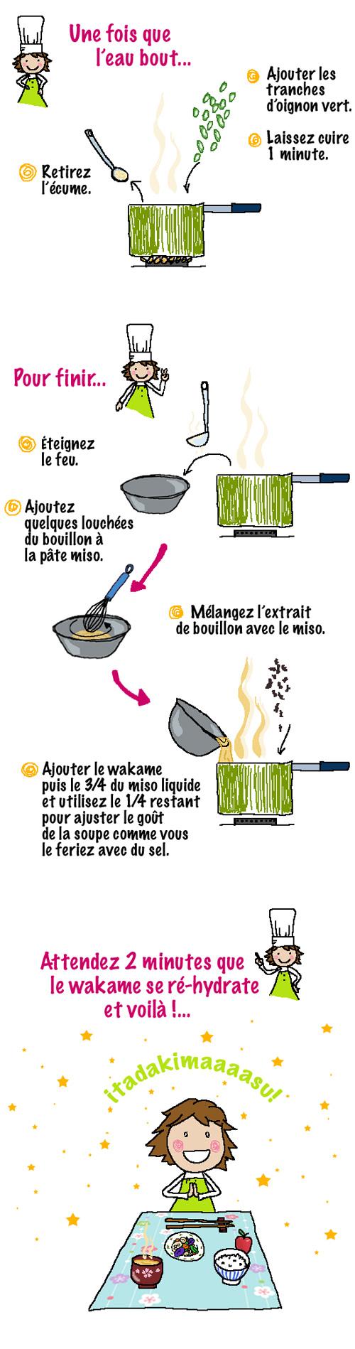 Versez l'eau et le dashi dans une casserole. Porter à ébullition sur feu moyen. Coupez l'oignon vert en fines tranches, mettez la pâte miso de côté dans un bol. Une fois que l'eau bout, ajoutez les tranches d'oignon vert, laissez cuire 1 min. Itadakimasu !