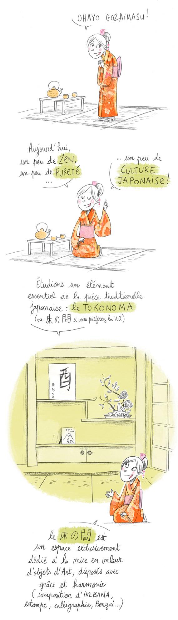 Ohayo gozaimasu ! Aujourd'hui, un peu de zen, un peu de pureté, un peu de culture japonaise ! Étudions un élément essentiel de la pièce traditionnelle japonaise : le Tokonoma. Le Tokonoma est un espace exclusivement dédié à la mise en valeur d'objets d'art, disposés avec grâce et harmonie ( composition d'Ikebana, estampe, calligraphie, bonsai...)