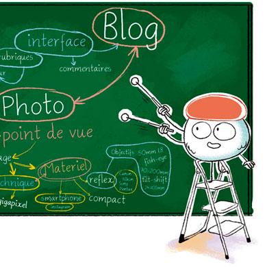 Réflexion – Réussir un blog photo