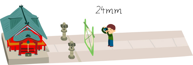apprendre à utiliser son zoom