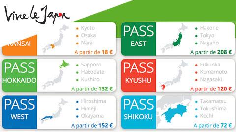 JR pass région